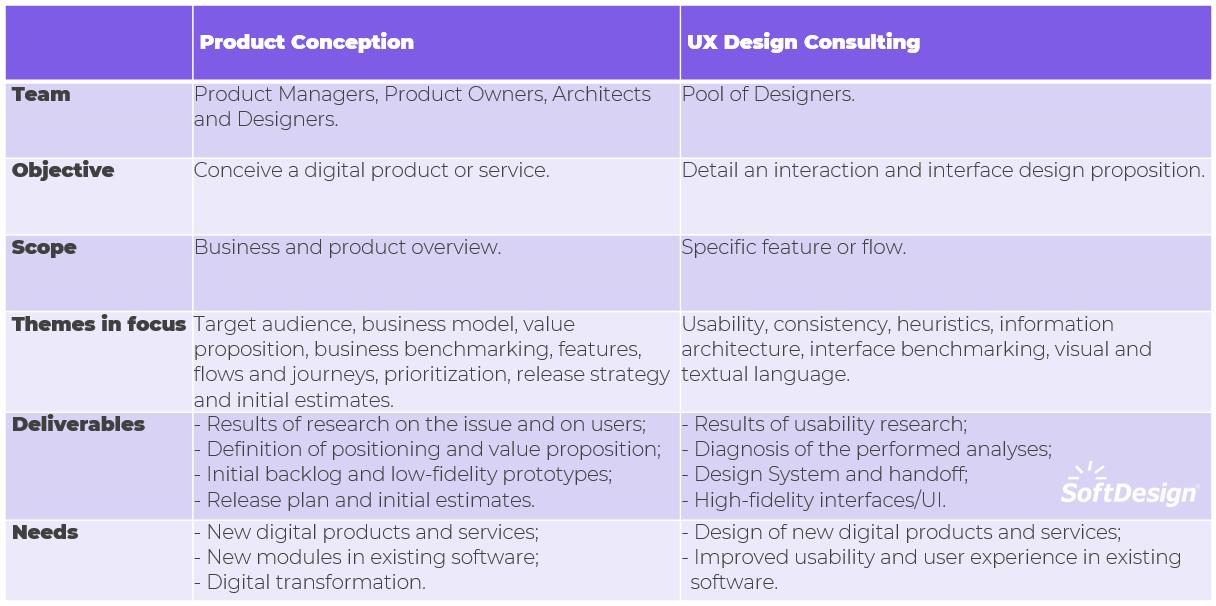 ux_design_comparation
