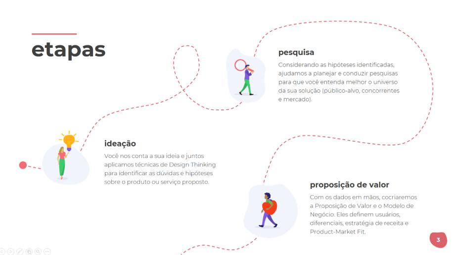 Imagem com um fluxograma desenhado para exemplificar a lei da continuidade dos princípios do design.