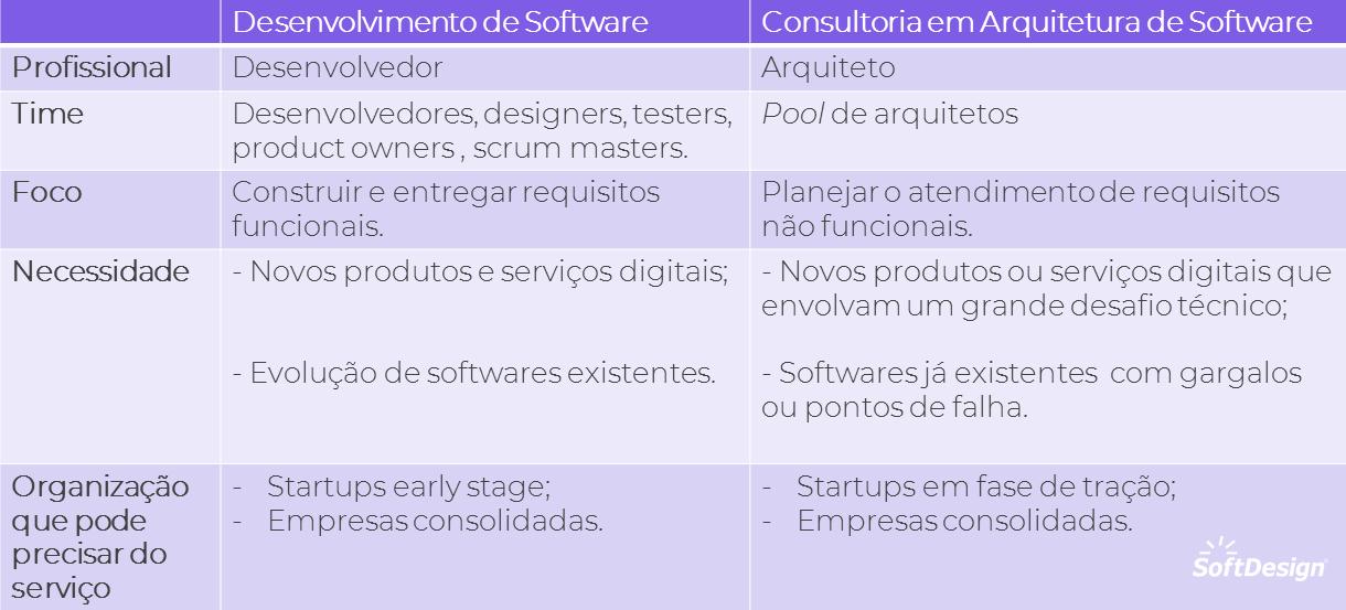 quadro_resumo_arquitetura_de_software