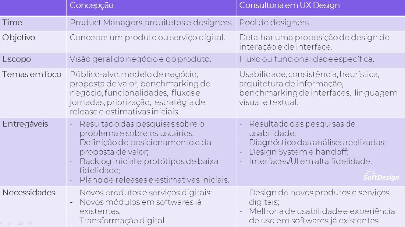 uxdesign_comparativo