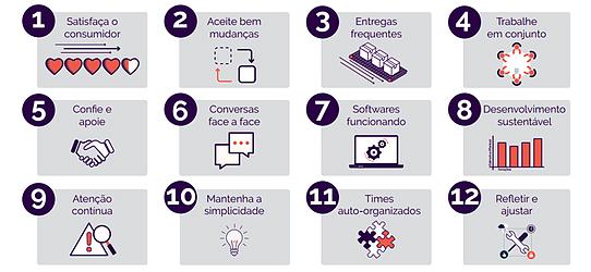 manifesto_agil_3