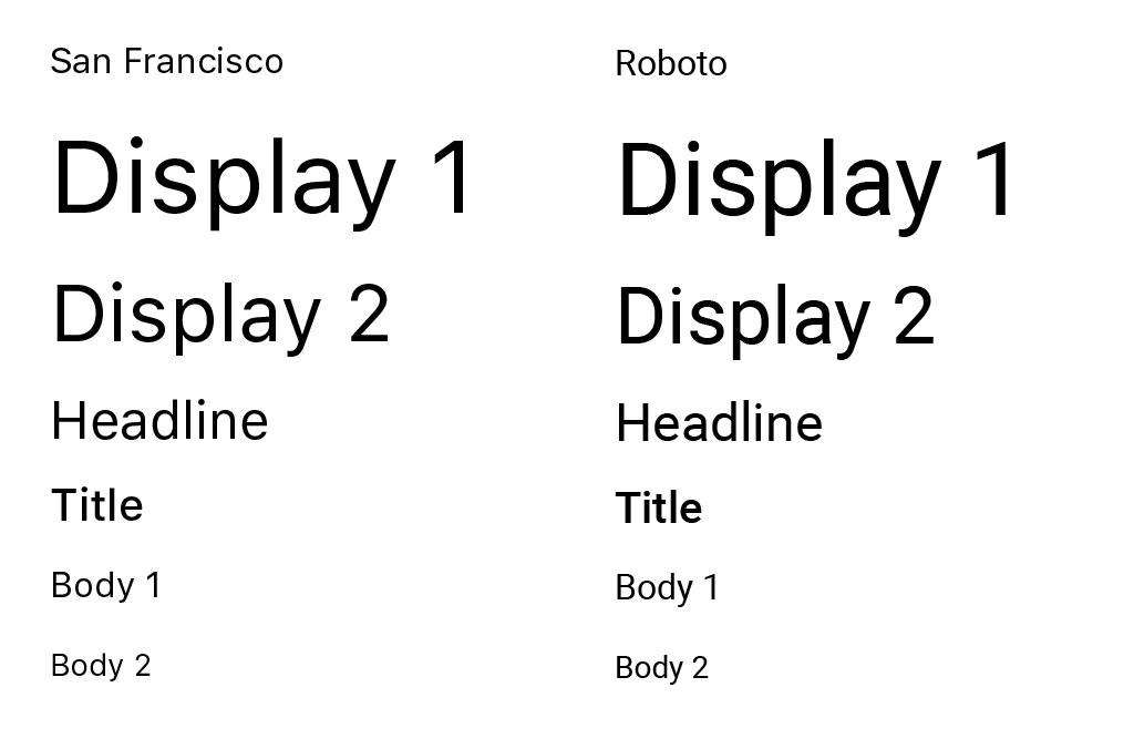 interfaces_iosandroid(7)