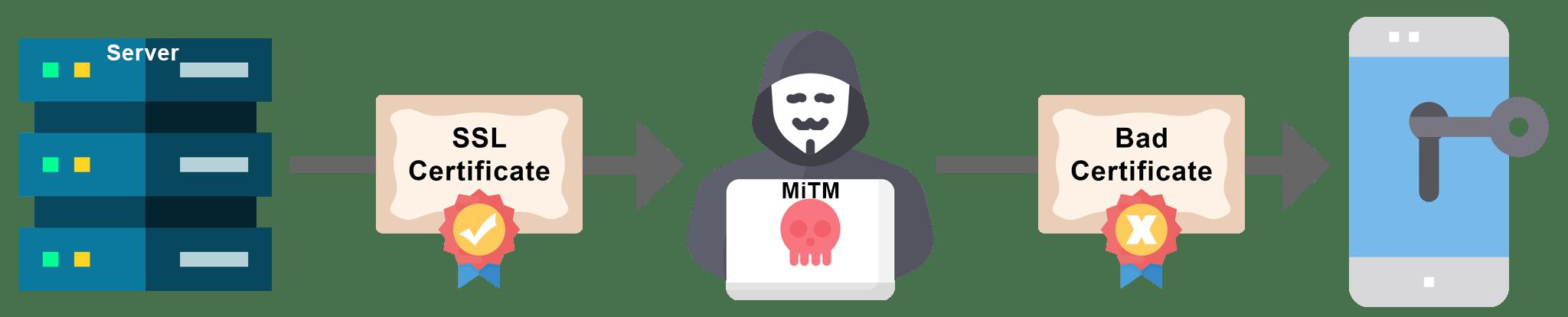 ataque_mitm(2)